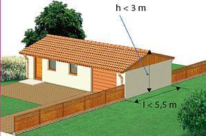 Usytuowanie garaży i budynków gospodarczych
