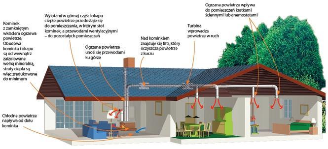 Schemat działania systemu DGP